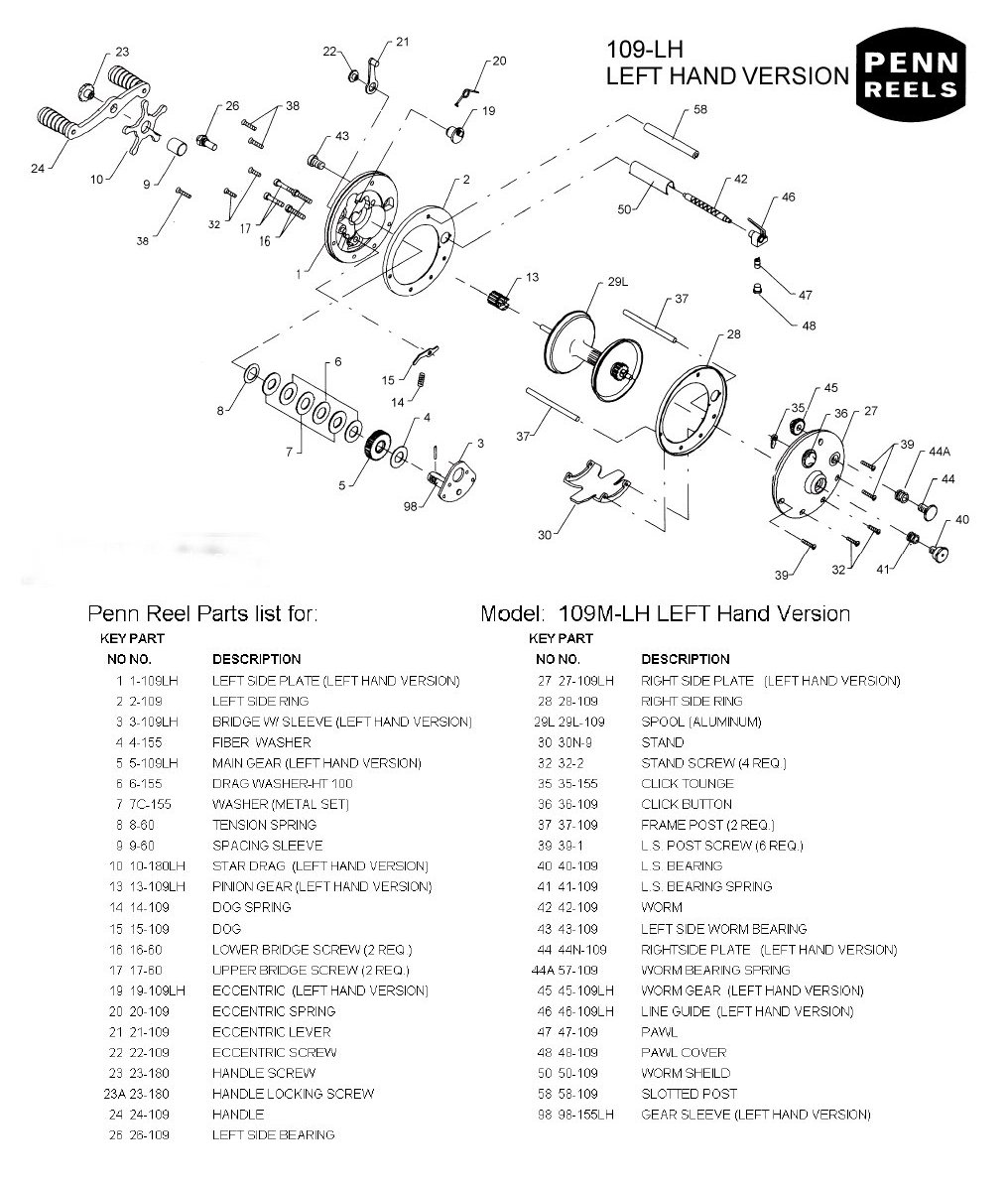 Penn reels conventional series shematics pooptronica Images